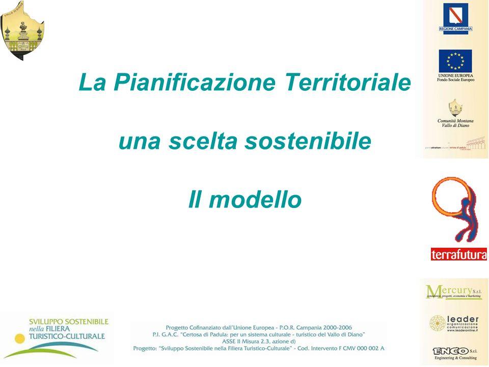 La Pianificazione Territoriale una scelta sostenibile