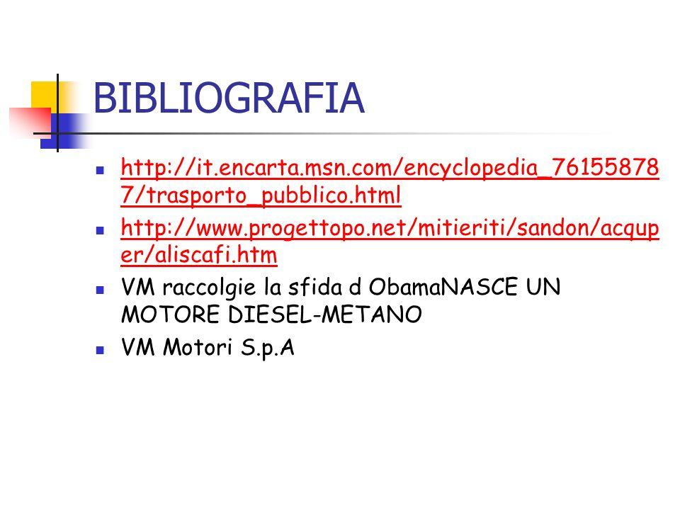 BIBLIOGRAFIA http://it.encarta.msn.com/encyclopedia_761558787/trasporto_pubblico.html.