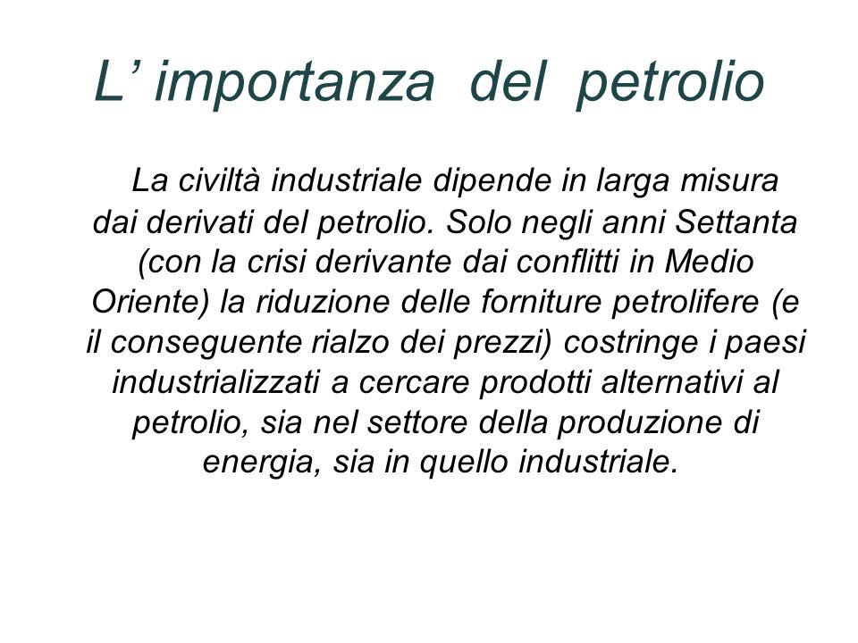 L' importanza del petrolio
