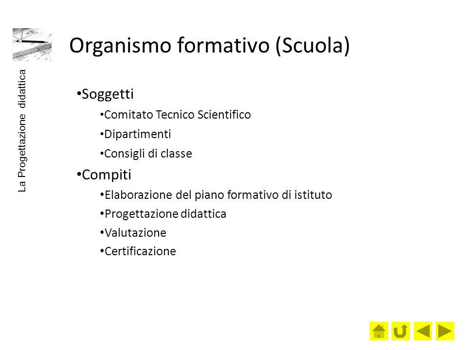 Organismo formativo (Scuola)