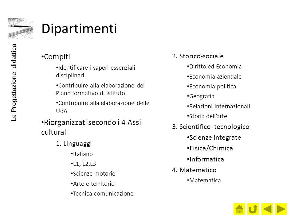 Dipartimenti Compiti Riorganizzati secondo i 4 Assi culturali