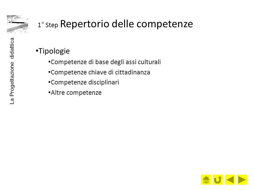 Tipologie 1° Step Repertorio delle competenze