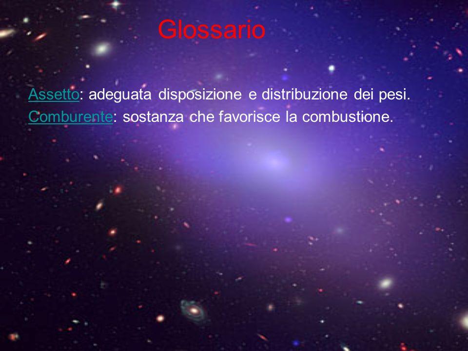 Glossario Assetto: adeguata disposizione e distribuzione dei pesi.