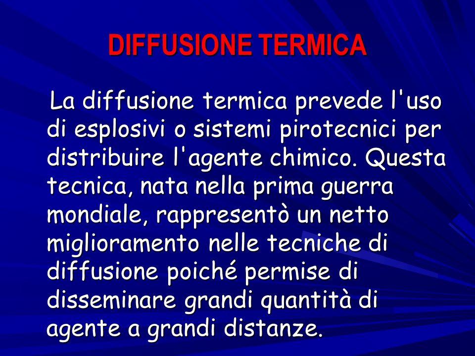 DIFFUSIONE TERMICA