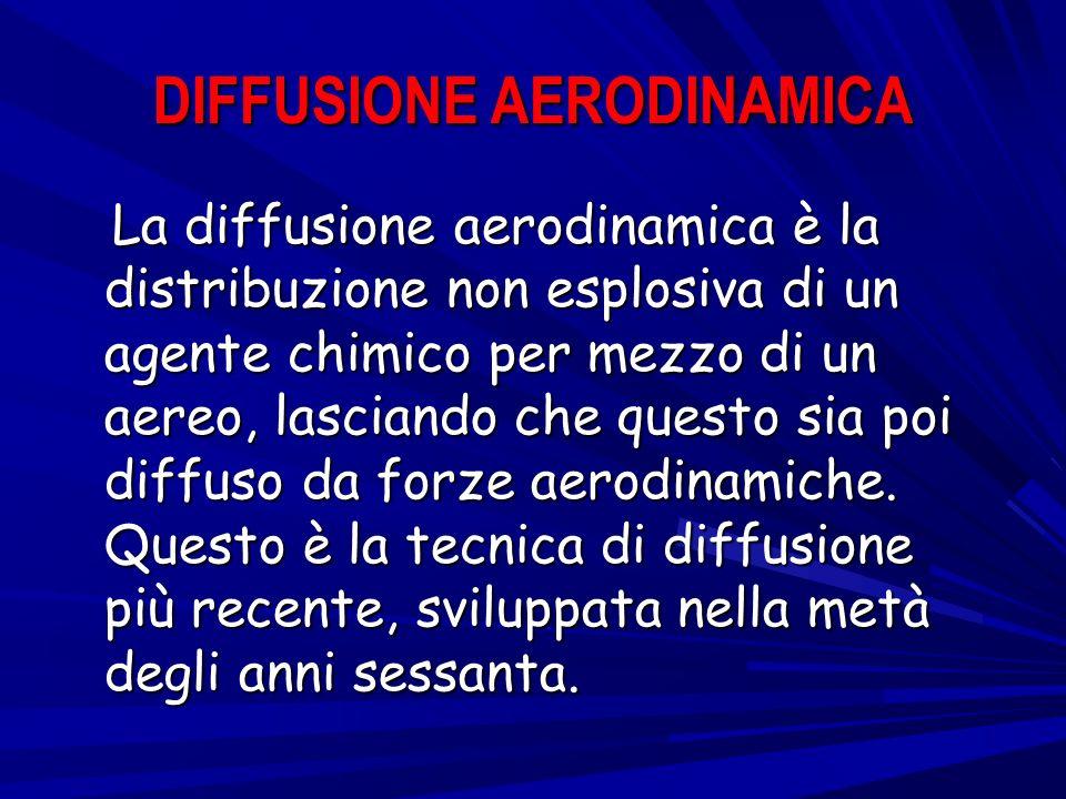 DIFFUSIONE AERODINAMICA