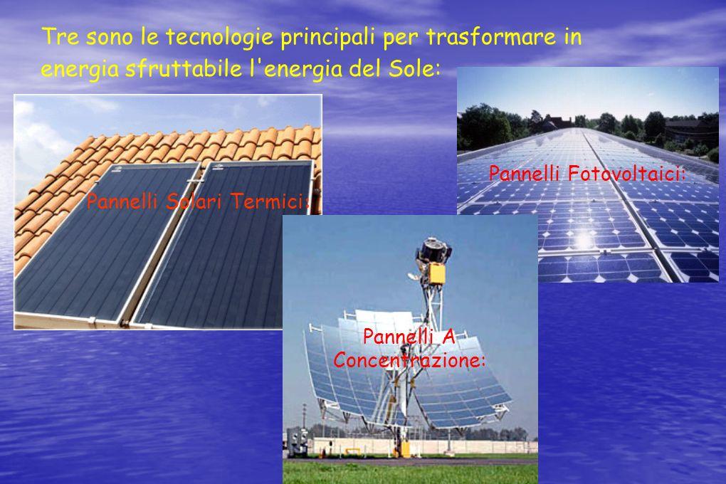 Tre sono le tecnologie principali per trasformare in energia sfruttabile l energia del Sole: