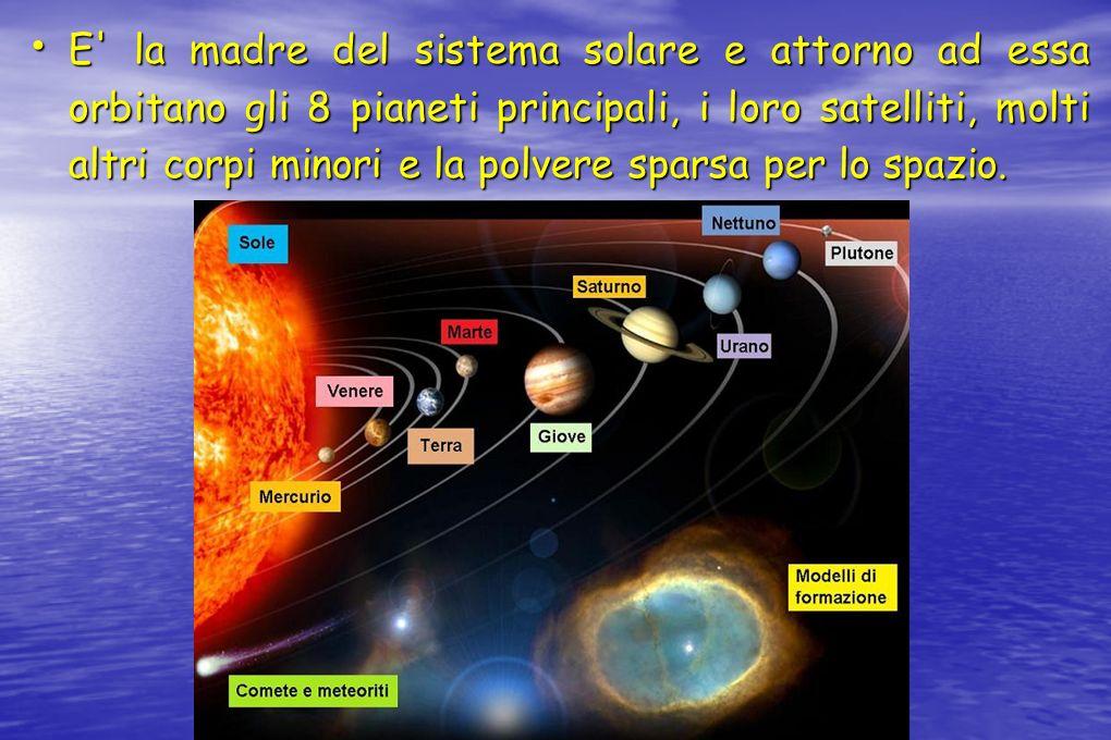 E la madre del sistema solare e attorno ad essa orbitano gli 8 pianeti principali, i loro satelliti, molti altri corpi minori e la polvere sparsa per lo spazio.