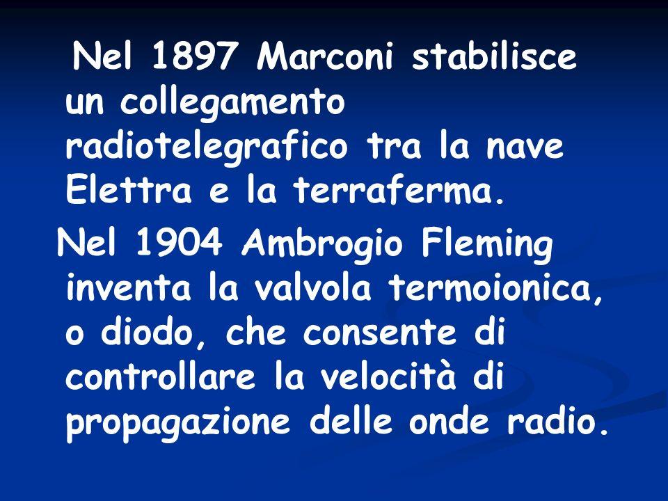 Nel 1897 Marconi stabilisce un collegamento radiotelegrafico tra la nave Elettra e la terraferma.