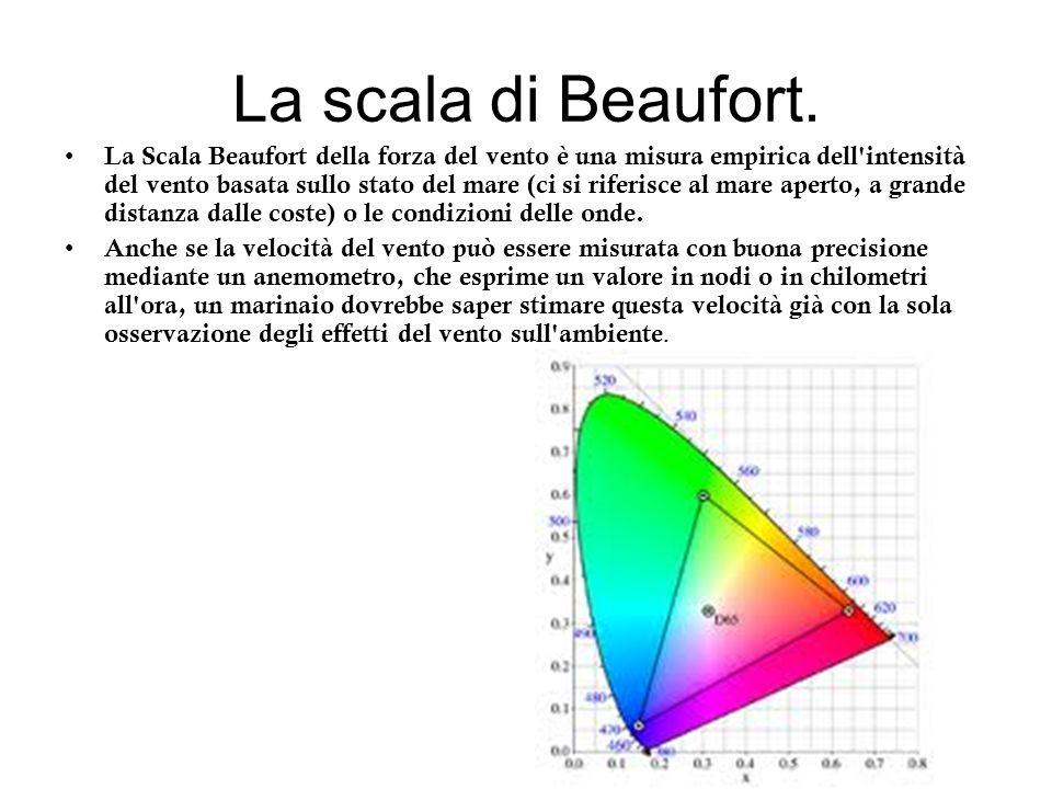La scala di Beaufort.