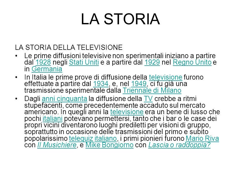 LA STORIA LA STORIA DELLA TELEVISIONE