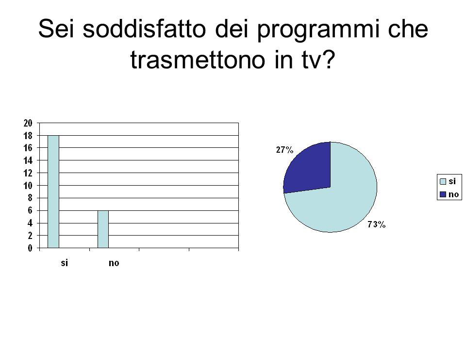 Sei soddisfatto dei programmi che trasmettono in tv