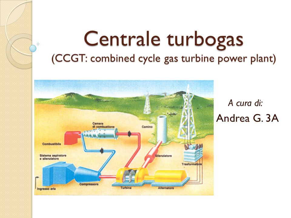 Centrale turbogas (CCGT: combined cycle gas turbine power plant)