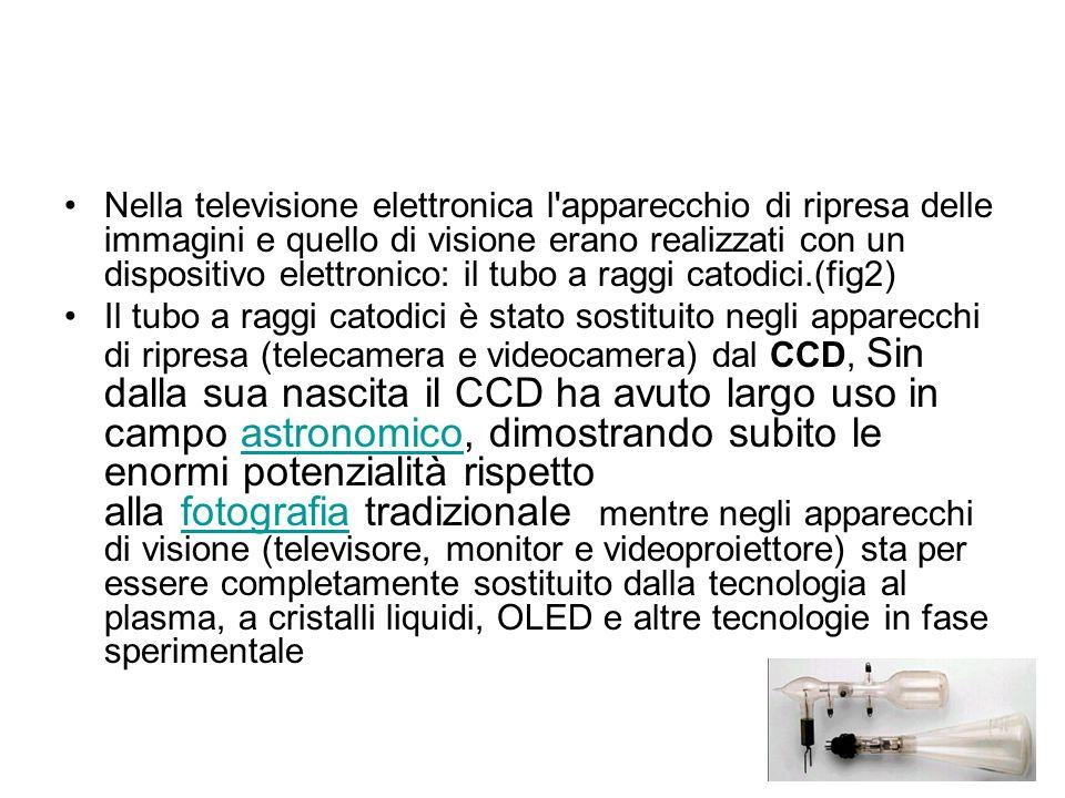 Nella televisione elettronica l apparecchio di ripresa delle immagini e quello di visione erano realizzati con un dispositivo elettronico: il tubo a raggi catodici.(fig2)