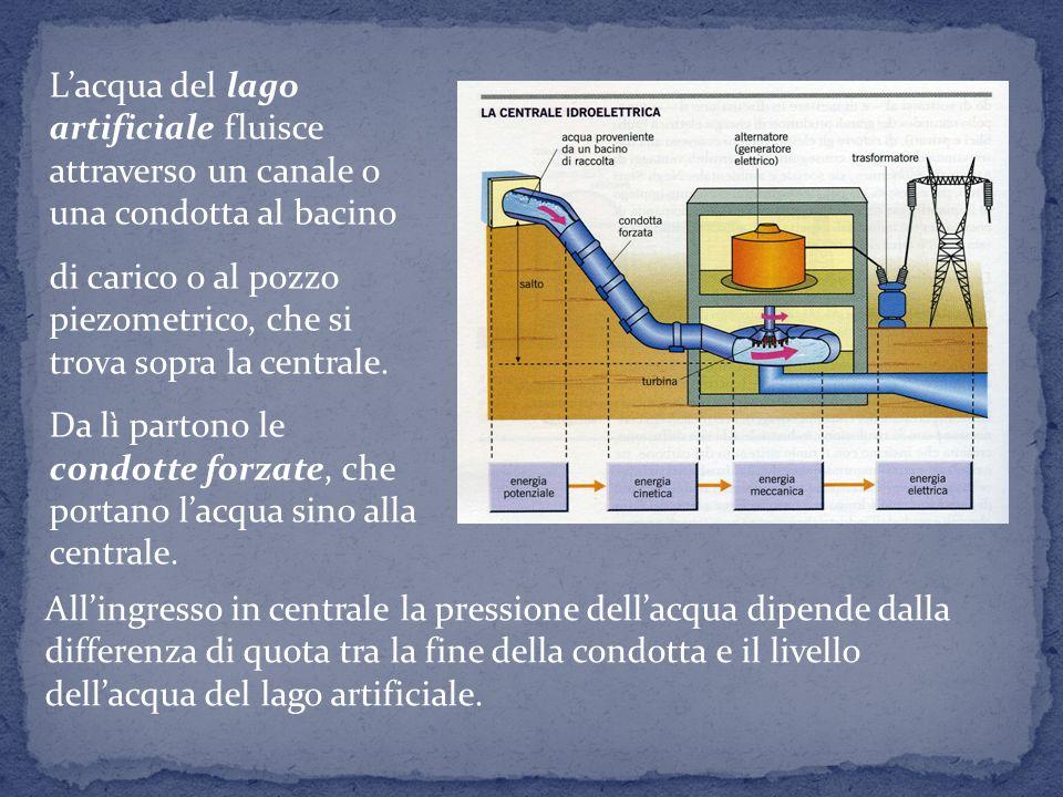 L'acqua del lago artificiale fluisce attraverso un canale o una condotta al bacino