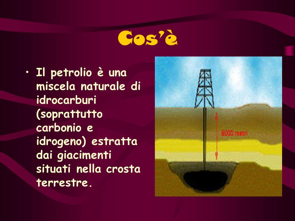 Cos'è Il petrolio è una miscela naturale di idrocarburi (soprattutto carbonio e idrogeno) estratta dai giacimenti situati nella crosta terrestre.