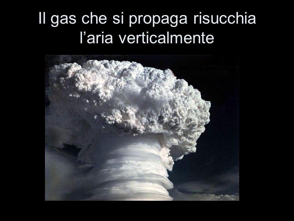 Il gas che si propaga risucchia l'aria verticalmente