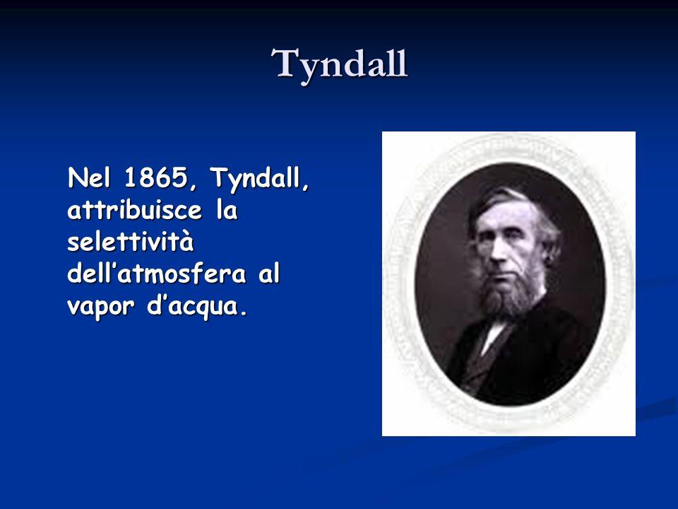 Tyndall Nel 1865, Tyndall, attribuisce la selettività dell'atmosfera al vapor d'acqua.