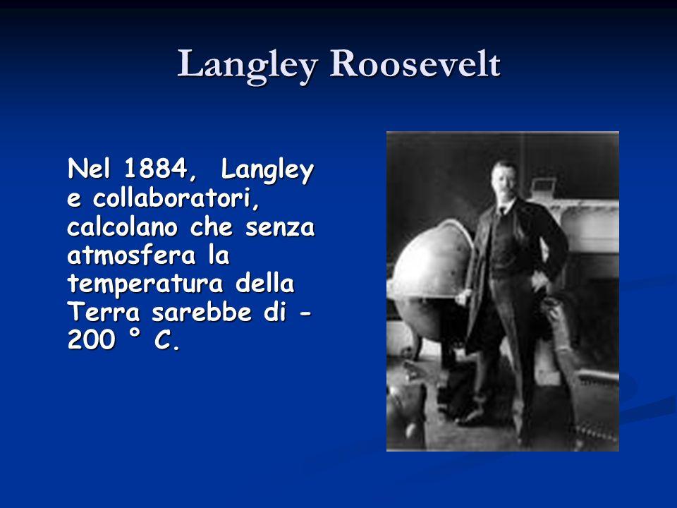 Langley Roosevelt Nel 1884, Langley e collaboratori, calcolano che senza atmosfera la temperatura della Terra sarebbe di -200 ° C.