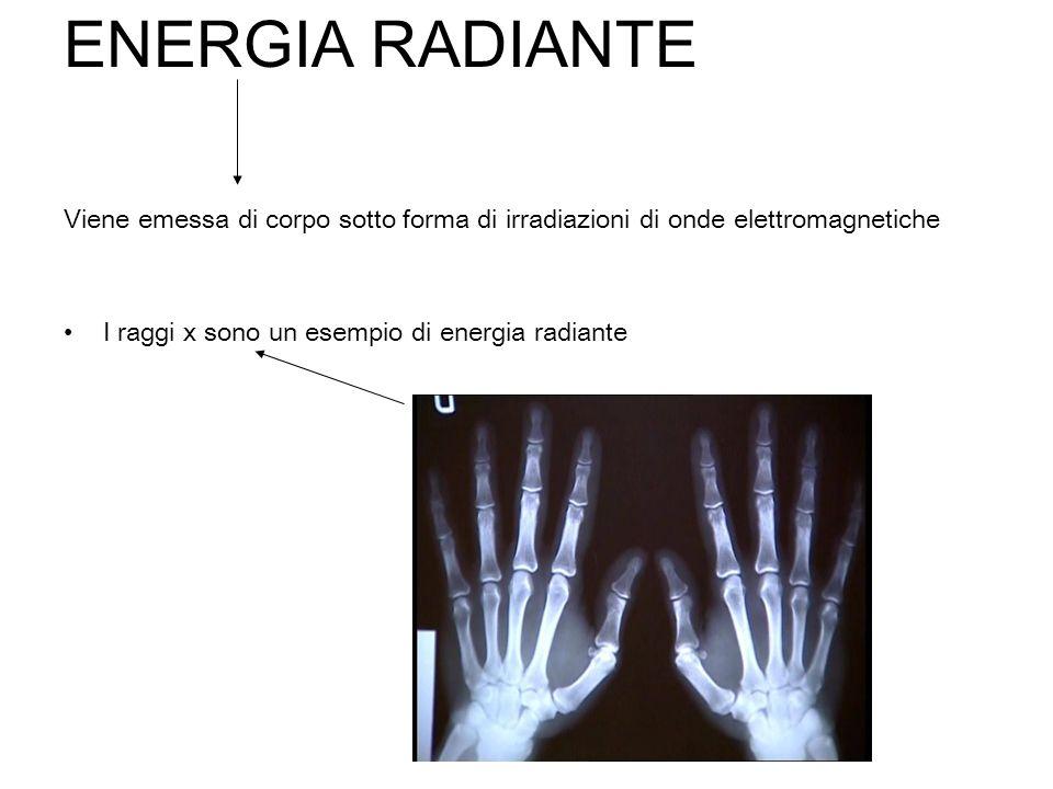 ENERGIA RADIANTE Viene emessa di corpo sotto forma di irradiazioni di onde elettromagnetiche.