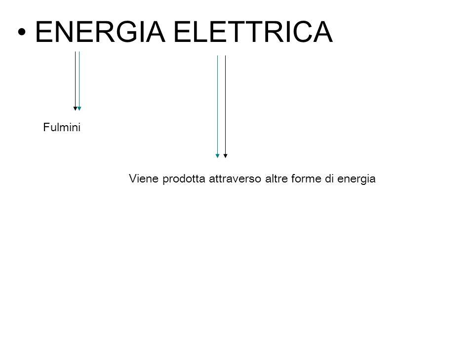 ENERGIA ELETTRICA Fulmini