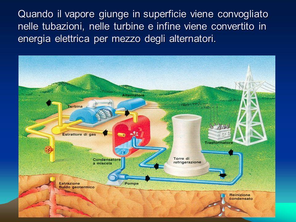 Quando il vapore giunge in superficie viene convogliato nelle tubazioni, nelle turbine e infine viene convertito in energia elettrica per mezzo degli alternatori.
