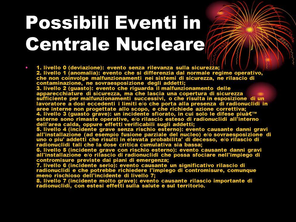 Possibili Eventi in Centrale Nucleare