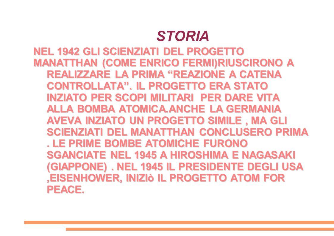 STORIA NEL 1942 GLI SCIENZIATI DEL PROGETTO