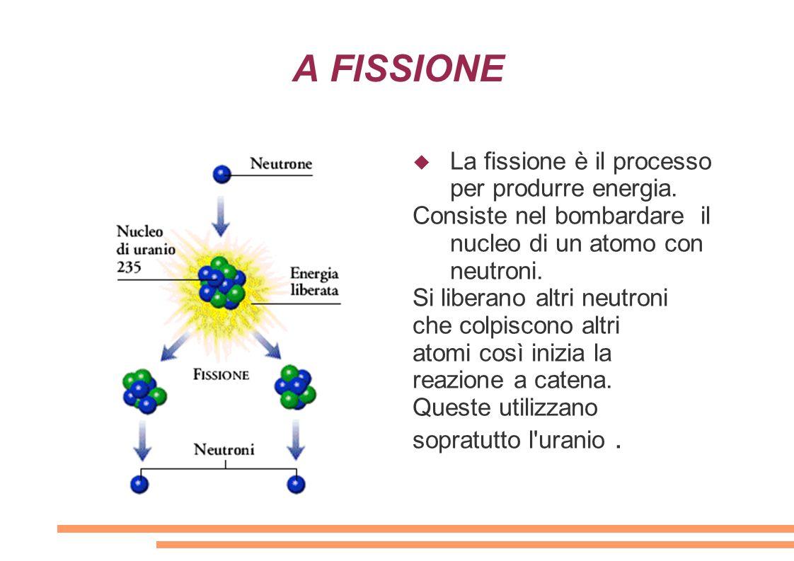 A FISSIONE La fissione è il processo per produrre energia.