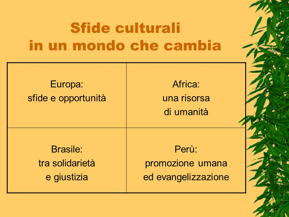 Sfide culturali in un mondo che cambia