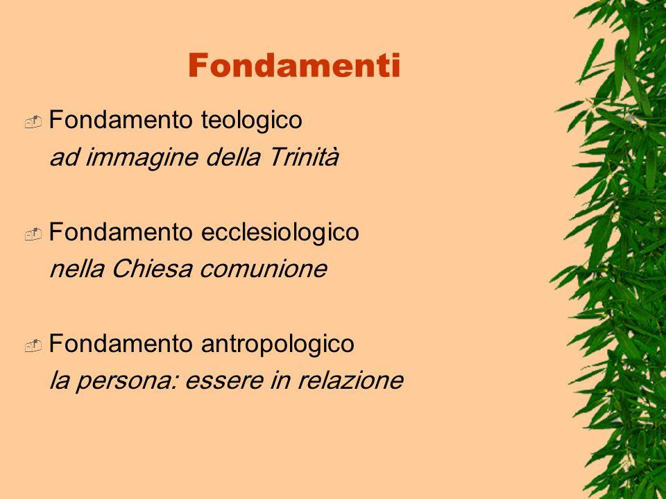 Fondamenti Fondamento teologico ad immagine della Trinità