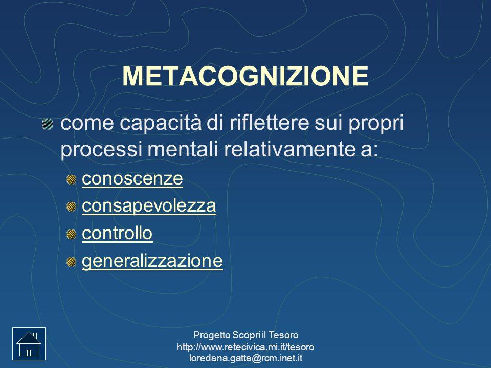 METACOGNIZIONE come capacità di riflettere sui propri processi mentali relativamente a: conoscenze.