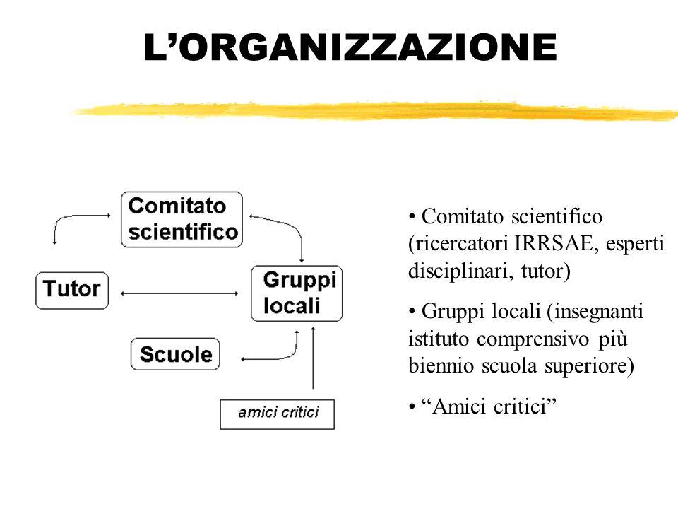 L'ORGANIZZAZIONE Comitato scientifico (ricercatori IRRSAE, esperti disciplinari, tutor)