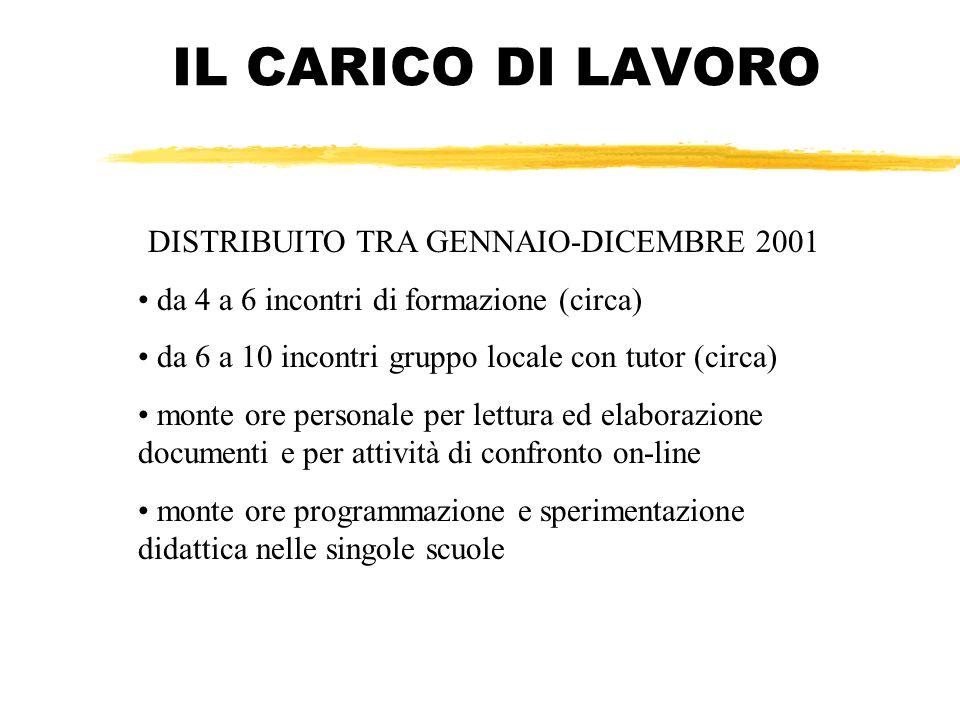 DISTRIBUITO TRA GENNAIO-DICEMBRE 2001