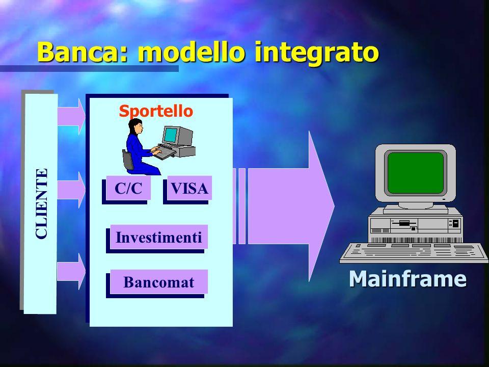 Banca: modello integrato