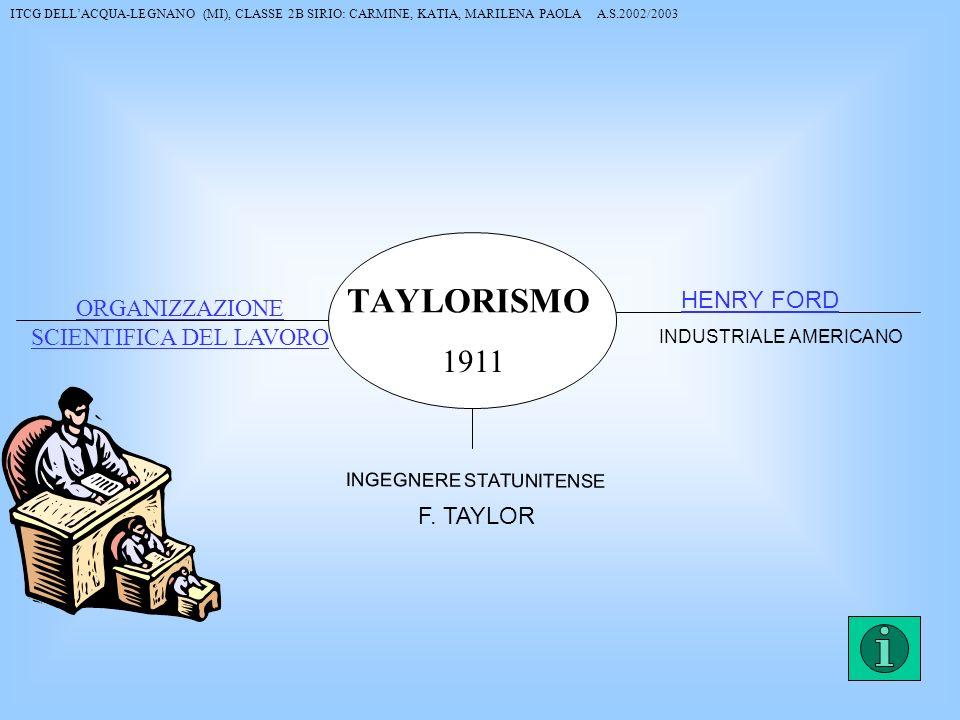 TAYLORISMO 1911 HENRY FORD ORGANIZZAZIONE SCIENTIFICA DEL LAVORO
