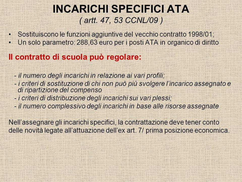 INCARICHI SPECIFICI ATA ( artt. 47, 53 CCNL/09 )
