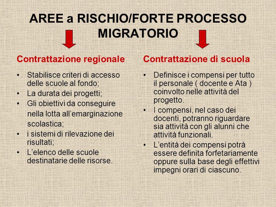 AREE a RISCHIO/FORTE PROCESSO MIGRATORIO