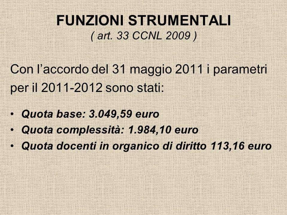 FUNZIONI STRUMENTALI ( art. 33 CCNL 2009 )
