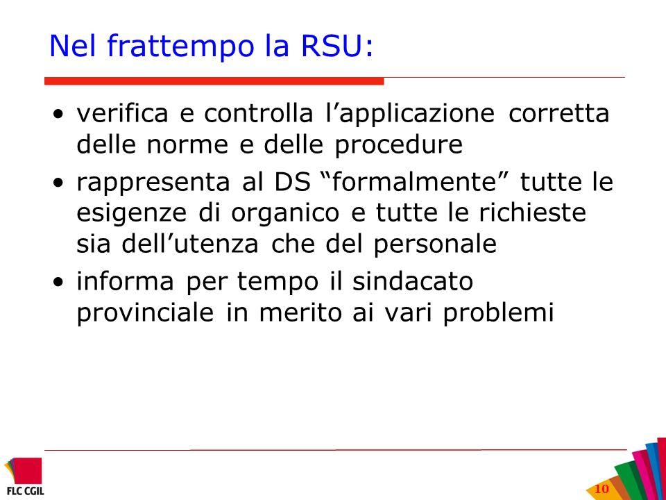 Nel frattempo la RSU: verifica e controlla l'applicazione corretta delle norme e delle procedure.
