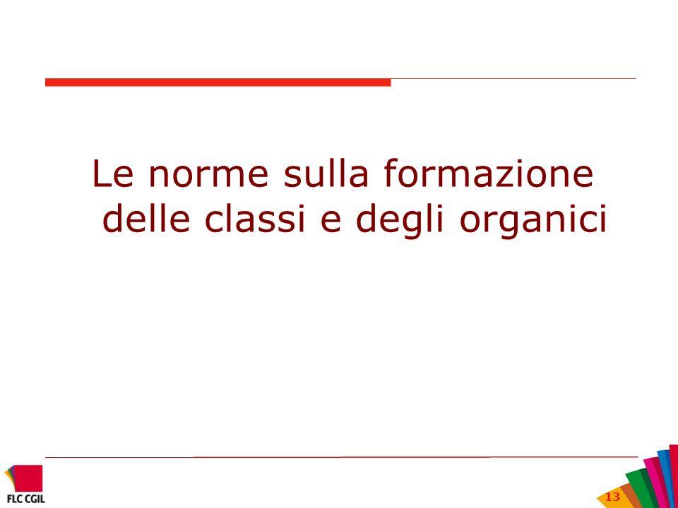 Le norme sulla formazione delle classi e degli organici