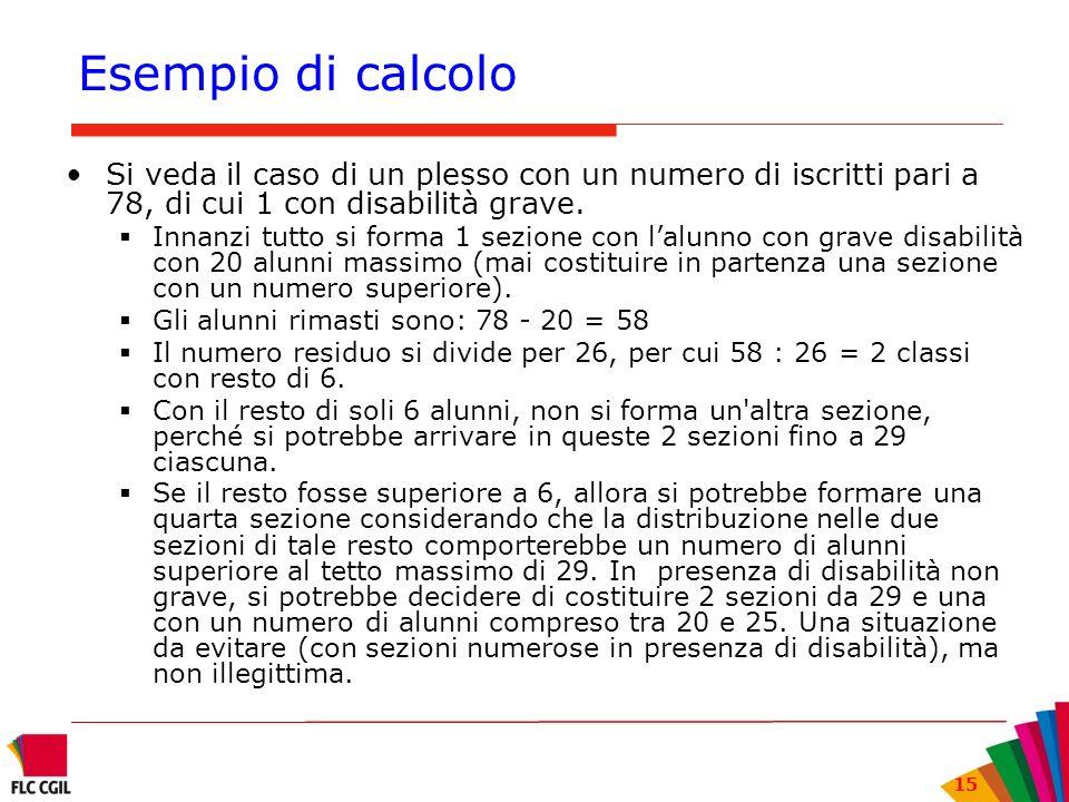 Esempio di calcolo Si veda il caso di un plesso con un numero di iscritti pari a 78, di cui 1 con disabilità grave.