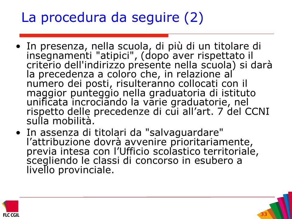 La procedura da seguire (2)