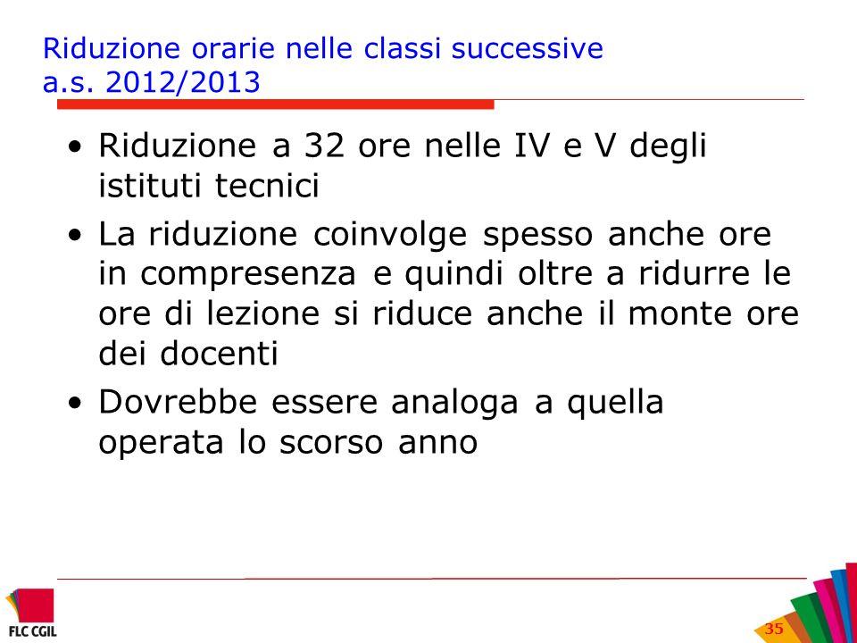 Riduzione orarie nelle classi successive a.s. 2012/2013
