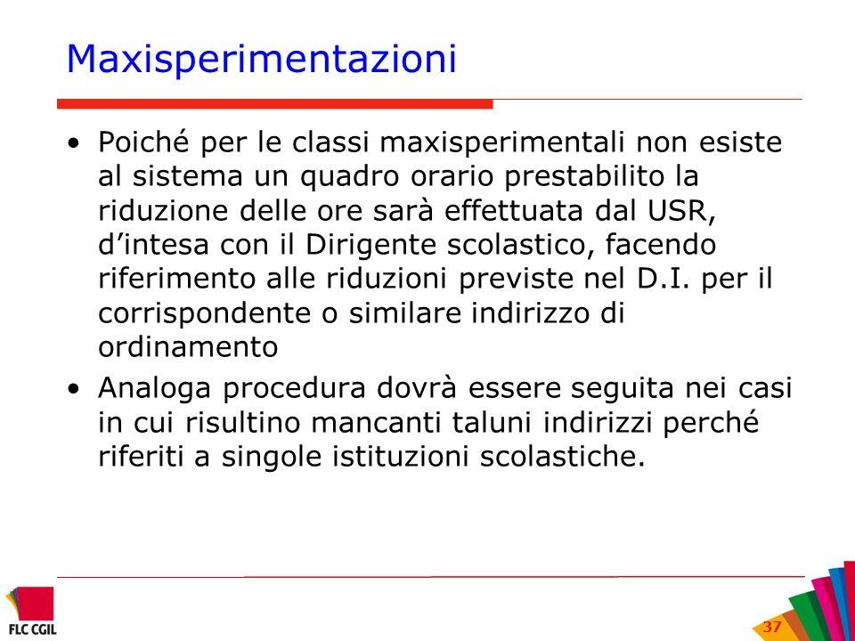 Maxisperimentazioni
