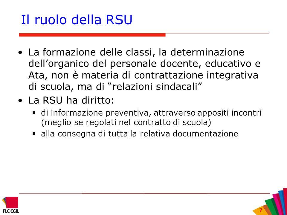 Il ruolo della RSU