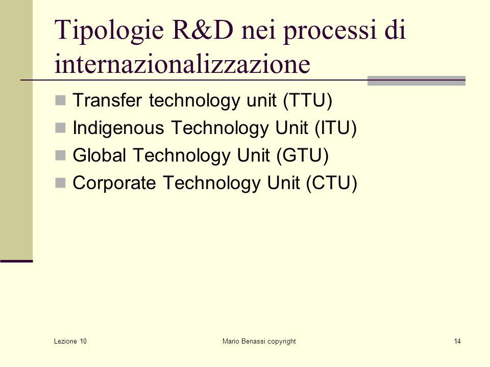 Tipologie R&D nei processi di internazionalizzazione