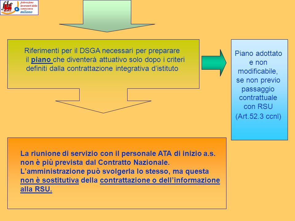 Riferimenti per il DSGA necessari per preparare