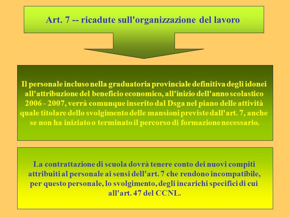 Art. 7 -- ricadute sull organizzazione del lavoro