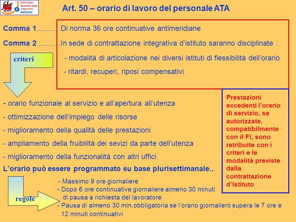 Art. 50 – orario di lavoro del personale ATA