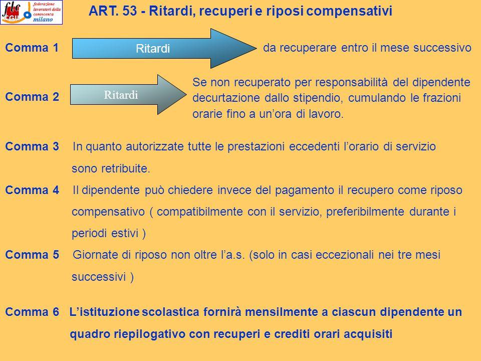 ART. 53 - Ritardi, recuperi e riposi compensativi